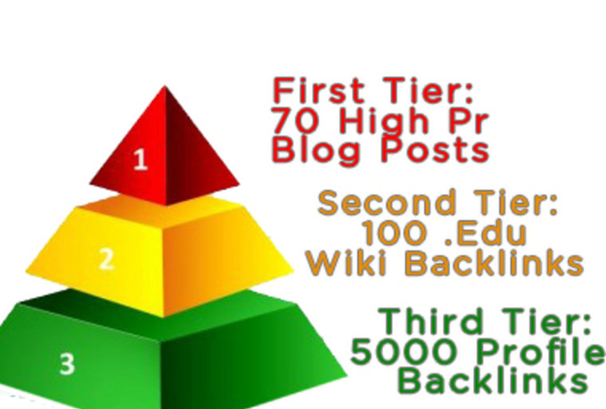 create a great 3 tier PYRAMID including high pr blog posts wiki edu and xrumer profile backlinks