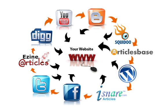 I will perform Seo linkwheel backlinks to website blog to rank on Google