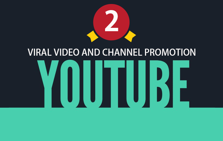Promote your YouTube Page and Videos to Gain Organic ...