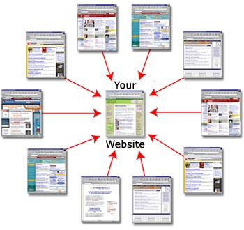 really create a 3000 WIKI backlin ks,  Unlimited Urls And Keywords,  Many Pr6 Pr5 Pr4 Pr3 Pr2,  You Can Use This service As A Part Of A Seo Link Wheel