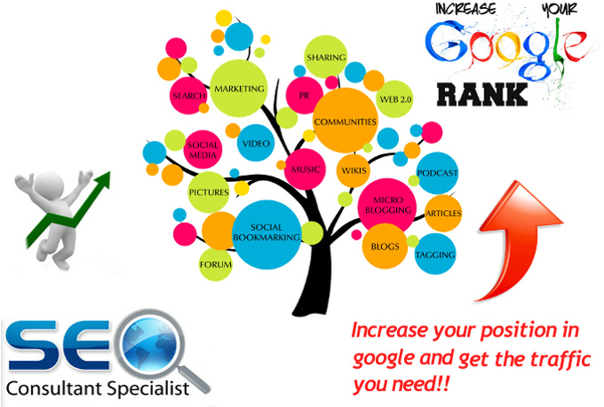 rank your website High in Google with 400 quality Backlinks