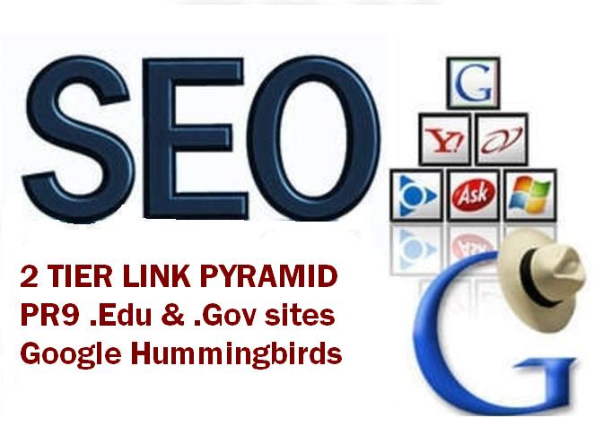 2 Tier seo Link Pyramid using Edu and Gov Domains with PR9 web2 Blogs