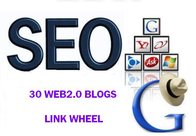 Link Wheel of 30 High PR web 2 properties + Ping + rapid indexing