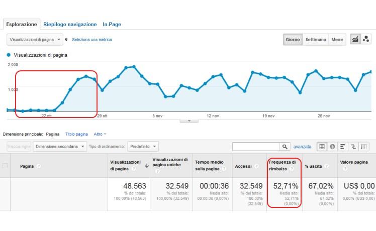 1,000 TARGETED website visitors AdSense safe