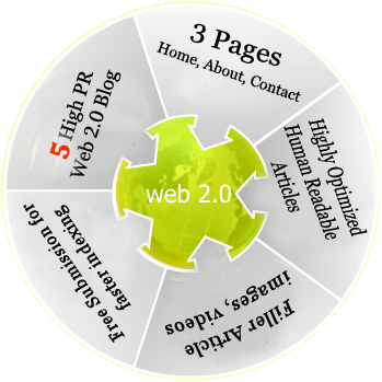 Hire-me-for-create-Link-Wheel-using-5-web2-0-properties-with-500-Wiki-Links