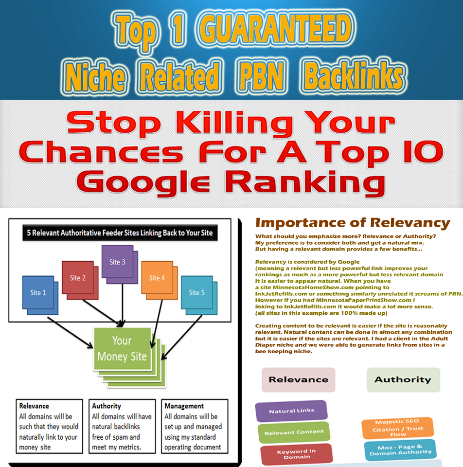 I-will-manually-create-30-PR9-Safe-High-PR-Backlinks-Dofollow-Edu