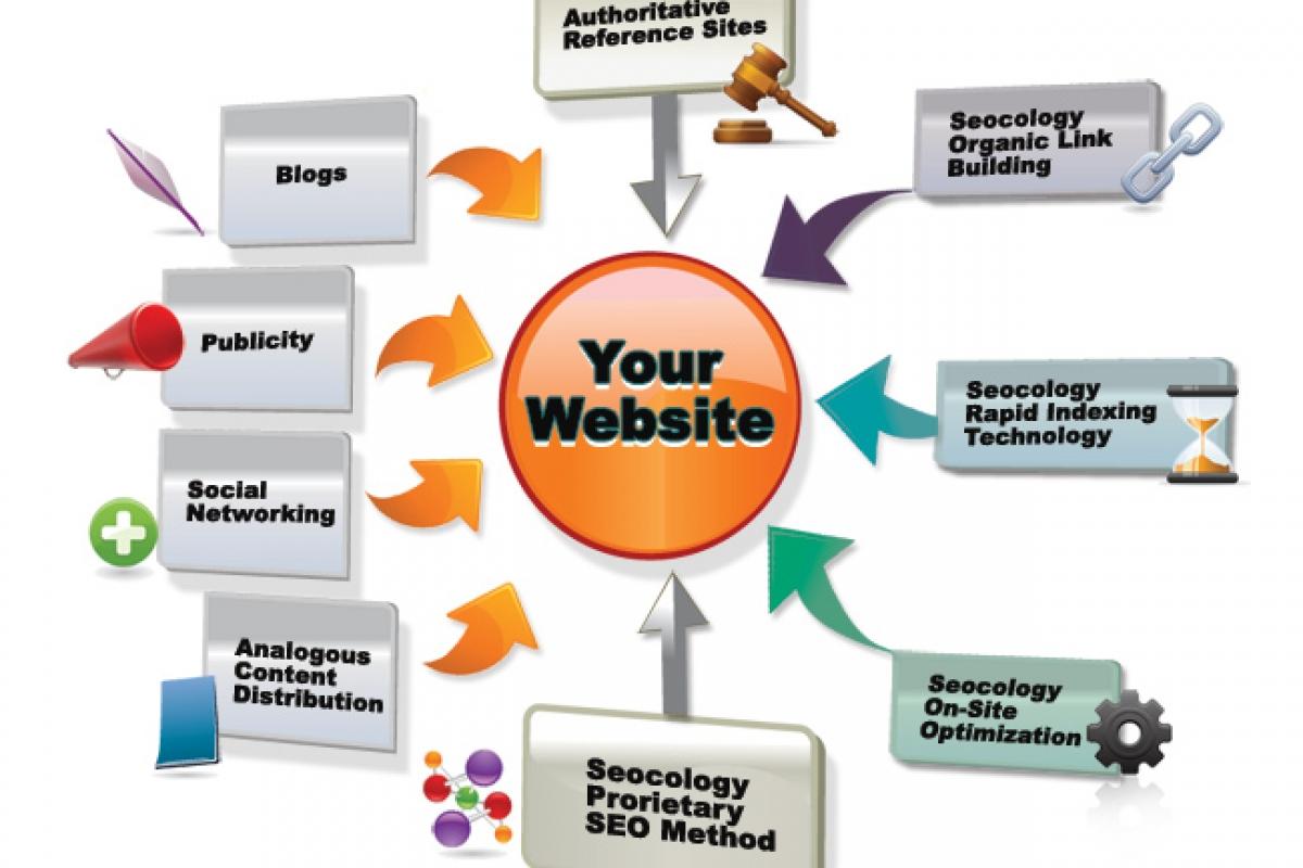 Manually Provide you 12 High pr Seo Blog comments,  backlinks