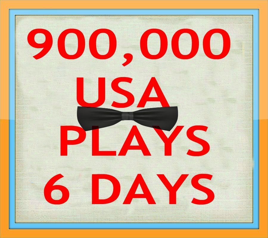 950,000 USA GOOGLE VERIFIED CITY PROMOTION IN 6 DAYS ONLY!!!!