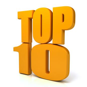 10 PR9 Profile + 10 PR9-PR6 Edu and Gov + 10 Web2.0 From PR8-PR6 Backlinks