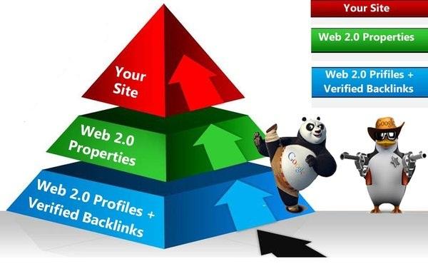I will do SEO Mega Mixed Link Pyramid