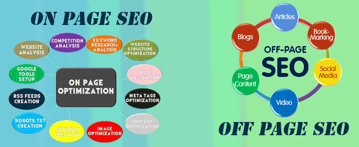 Do Effective OnSite and OffSite SEO for Your Website or Blog