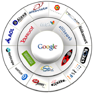 Submit your website to 100 Search Engines