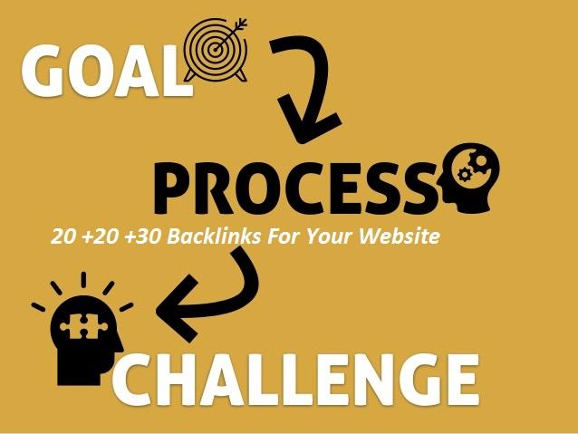 20 Pr9 profile backlink, 20 edu, gov 30 pr8 to Pr4 Social-Bookmark