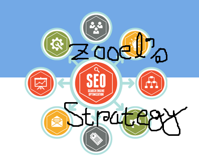 Get Top Rankings in Google By Zooel s On Page Strategy