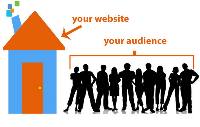 I WILL PROVIDE 100000+ Human Unique USA targeted website traffic