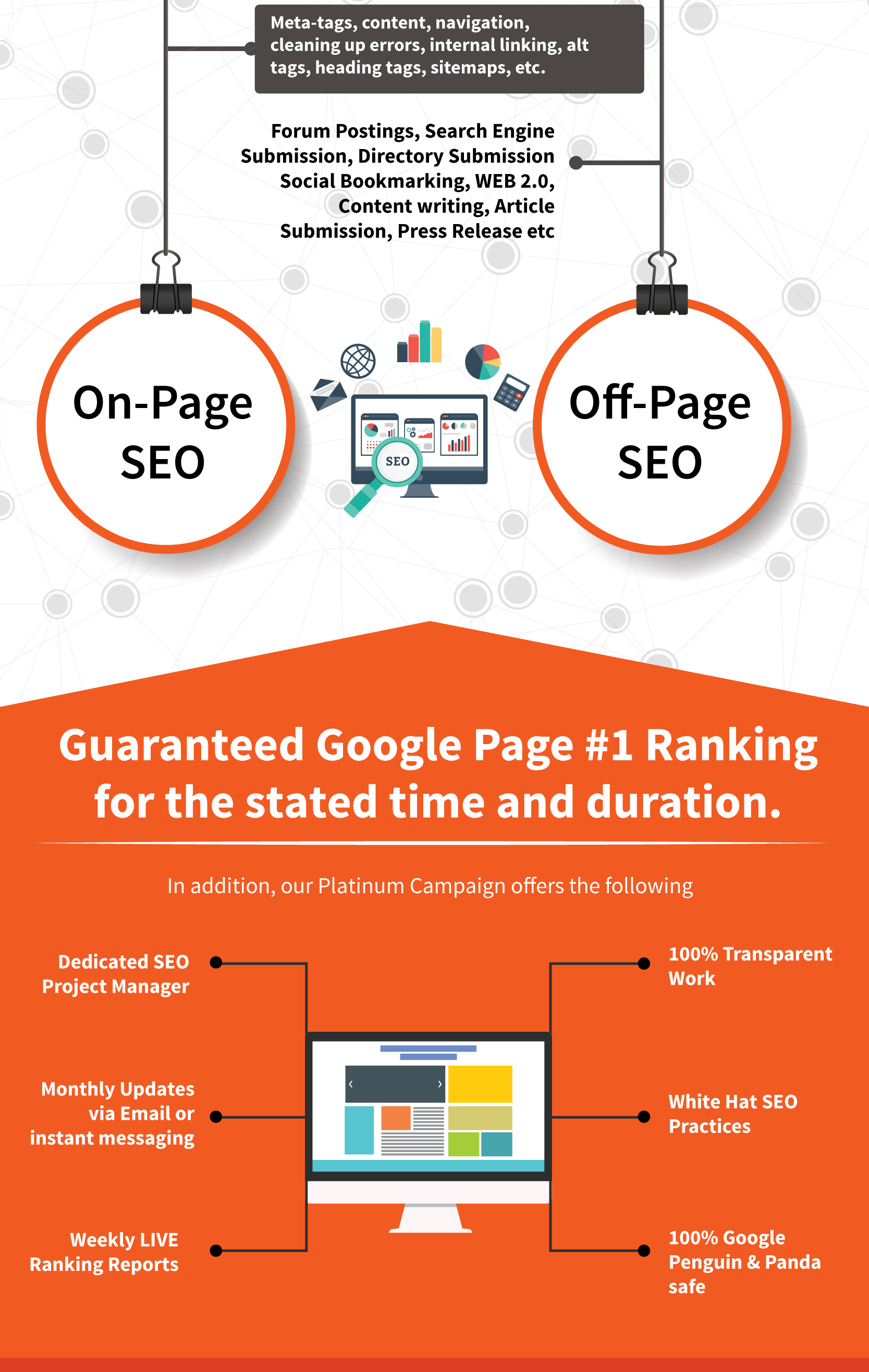 I will Skyrocket your Website to Google Page ONE, 6 Keywords Guarantee, Monthly Plan