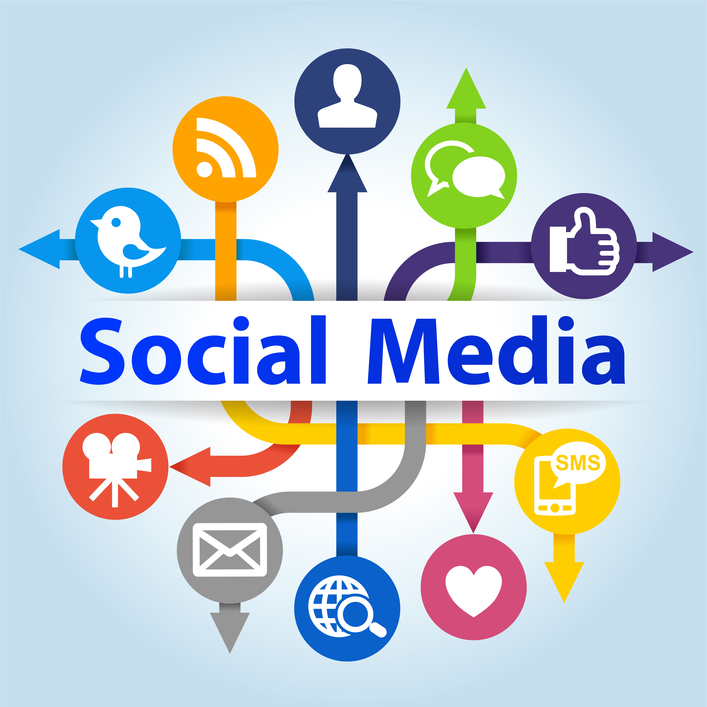 Promote to 50+ Million Social Media Group/Page Marketing Advertising Service Sends Tons of Traffic