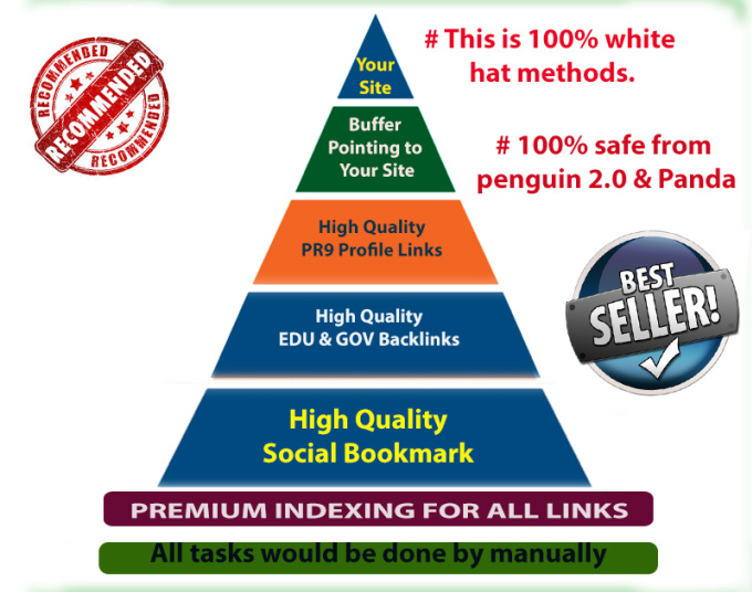 GET RANK WITH HIGH AUTHORITY ADVANCED PYRAMID SERVICE