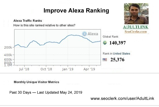 I will improve your Alexa Ranking below USA 51k and Global 510k