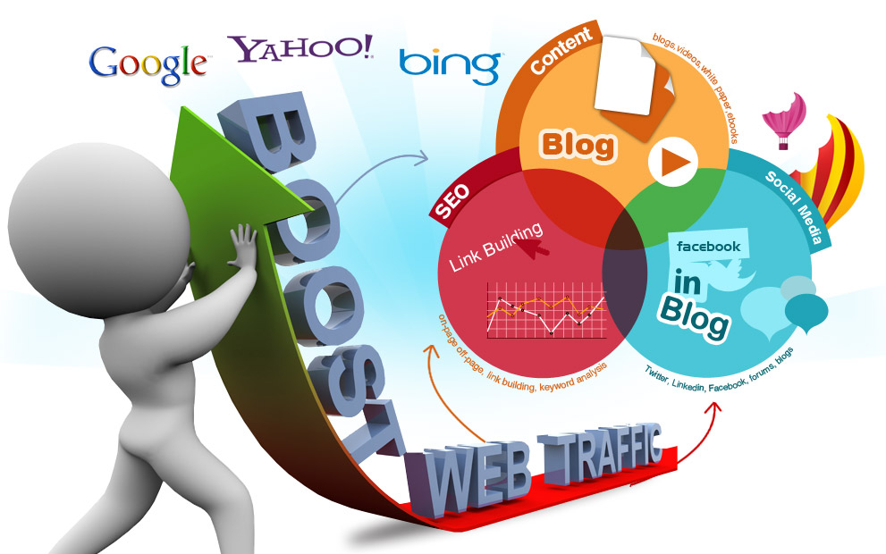 5000 EUROPE Website traffic - Country specific
