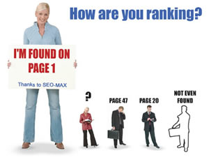 I will Carry Out audit On Your Website SEO And Recommend Actions To Rank Higher