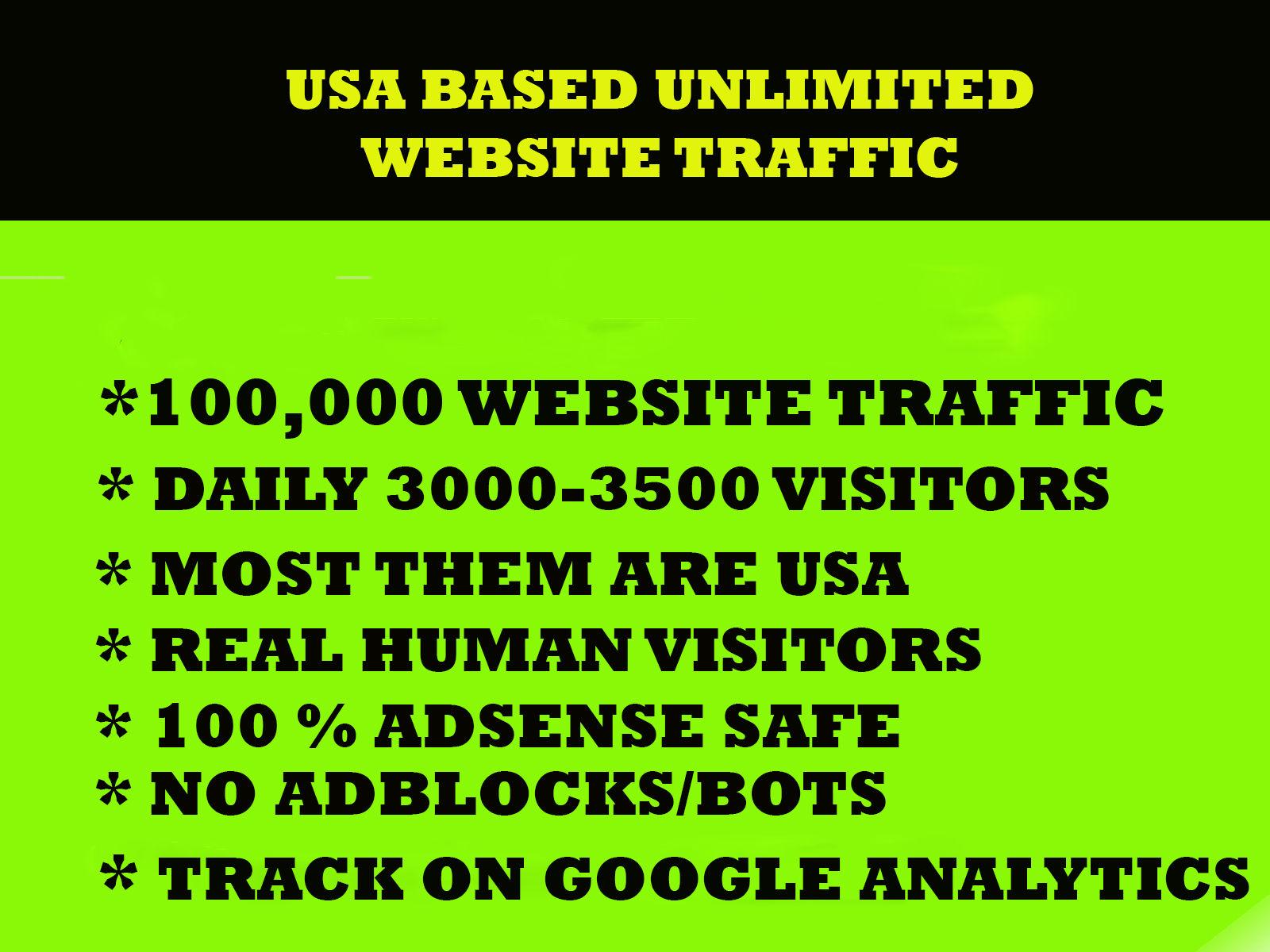 Deliver 100,000 Targeted social website traffic