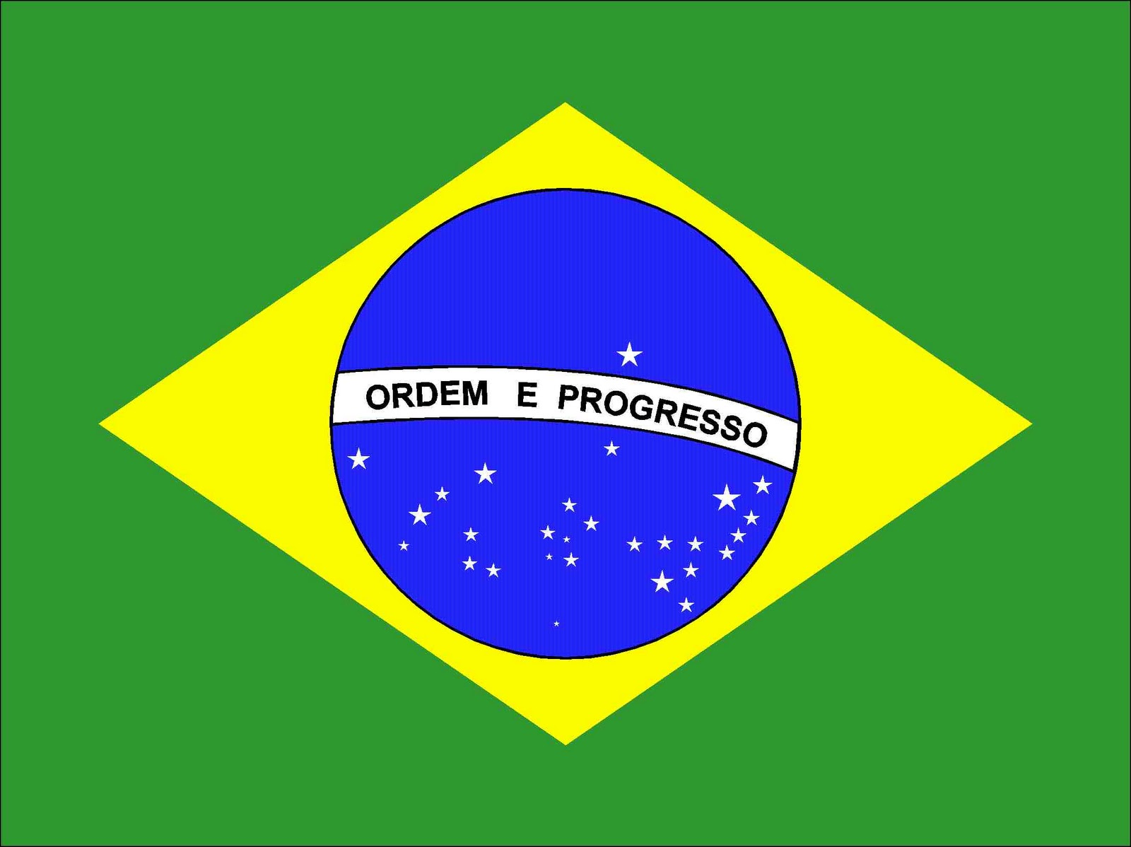 5000-website-visitors-from-Brazil