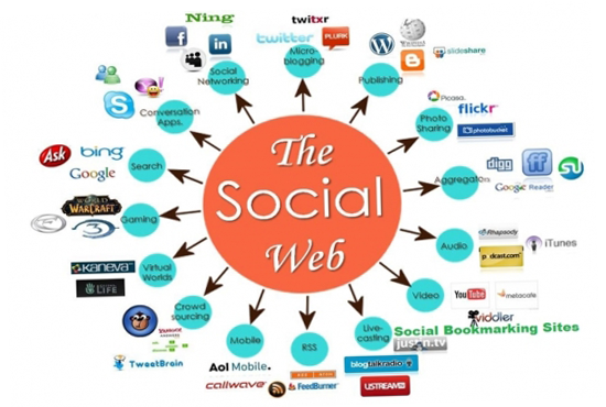 I will do 35 Social Bookmarking Backlinks for High Page Rank