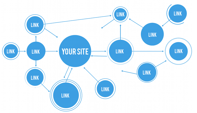 10 imagesharing sites SEO Pyramid,  200 high PR wikis and 3000 backlinks