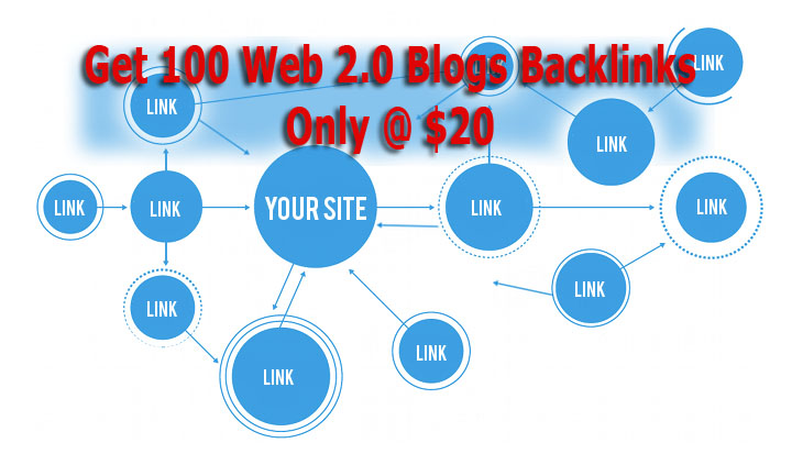 100 Web 2.0 Blogs Backlinkgs