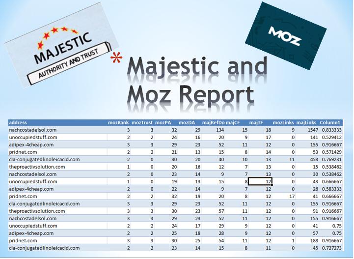Majestic seo TF/CF and Moz DA/Pa report - 100 urls