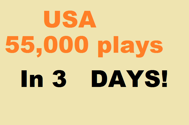 55,000 Play ORGANIC PROMOTION, 200 likes, 200 comme...
