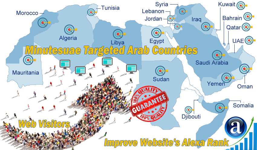 Drive 3.000 real targeted website traffic visitors from Arab Countries