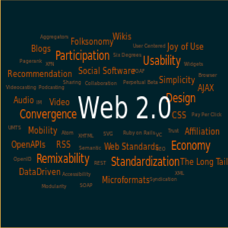 Give you 5 Web 2.0 submission