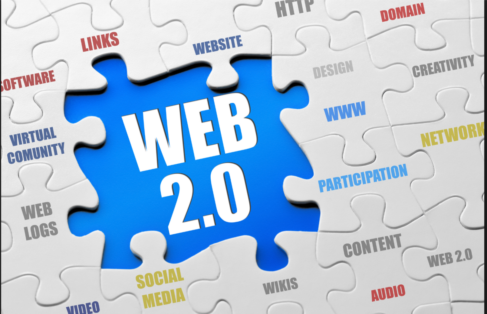 Post to Web 2.0 High PA Manual Up to thousands of blogs
