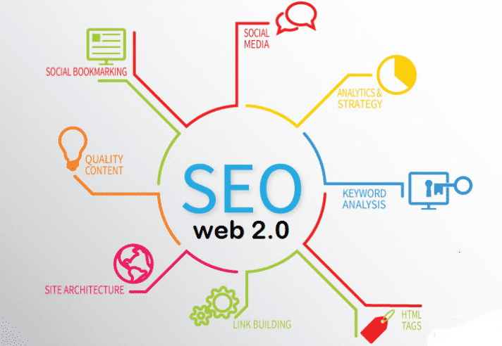 Manually 50 Web2.0 Blog Backlinks With High DA PA Dom...