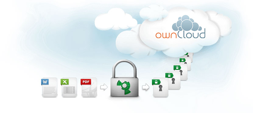 install and configure owncloud on your server