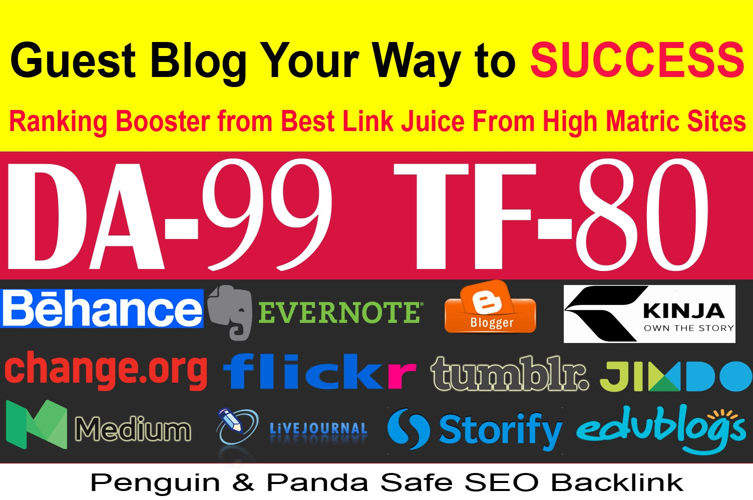 Write And Publish Top High TF-80 Guest Post Service
