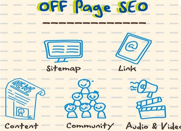 I provide  you Seo Off Page Link Building
