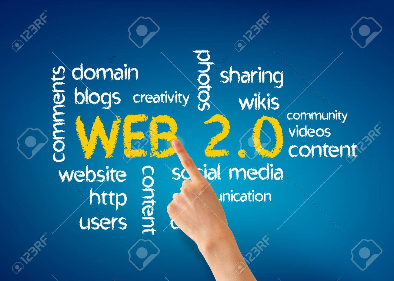 500 of Highest Quality WEB 2.0 BLOGS