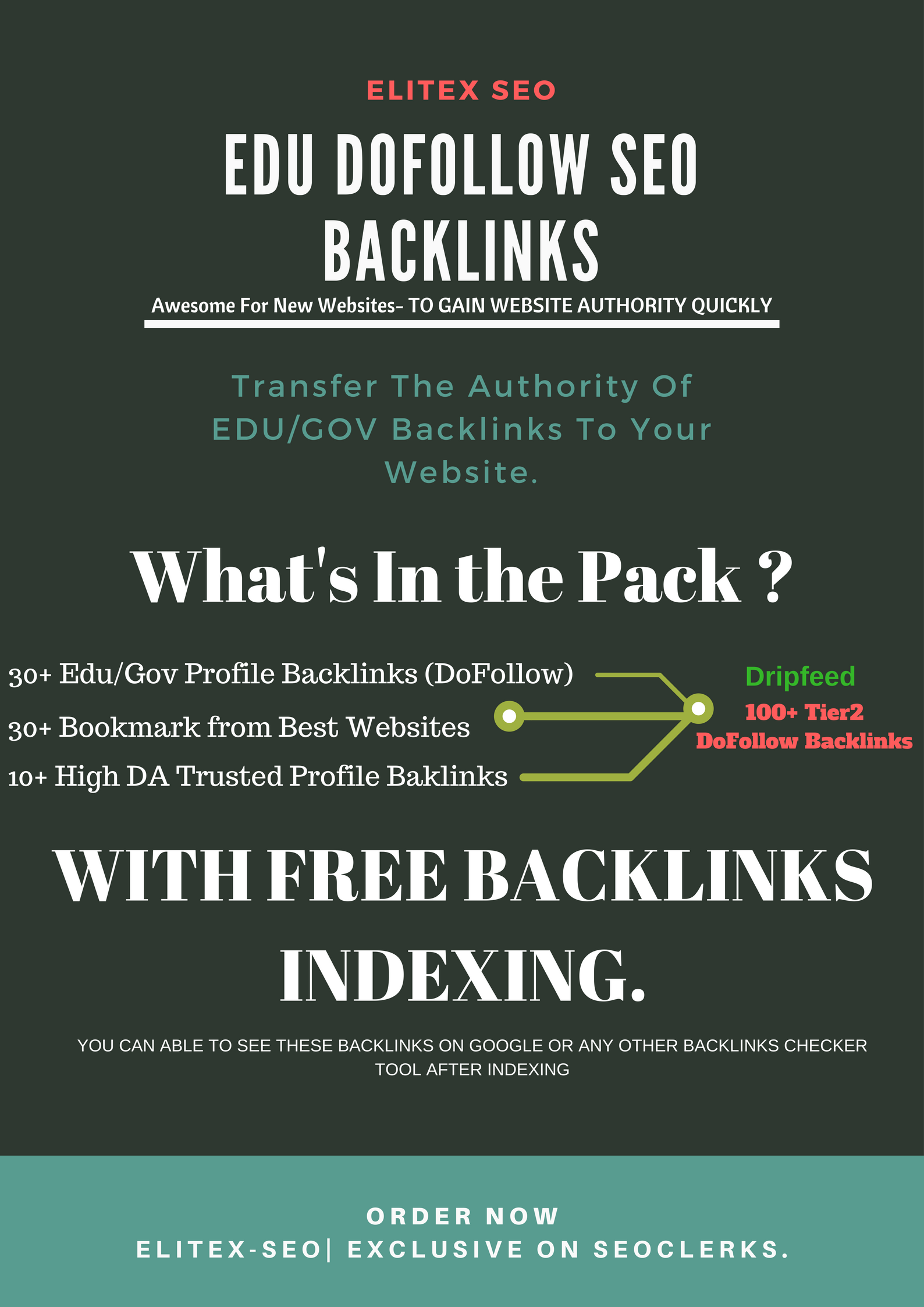Gain Website Authority with ALL IN ONE EDU DOFOLLOW SEO PACK