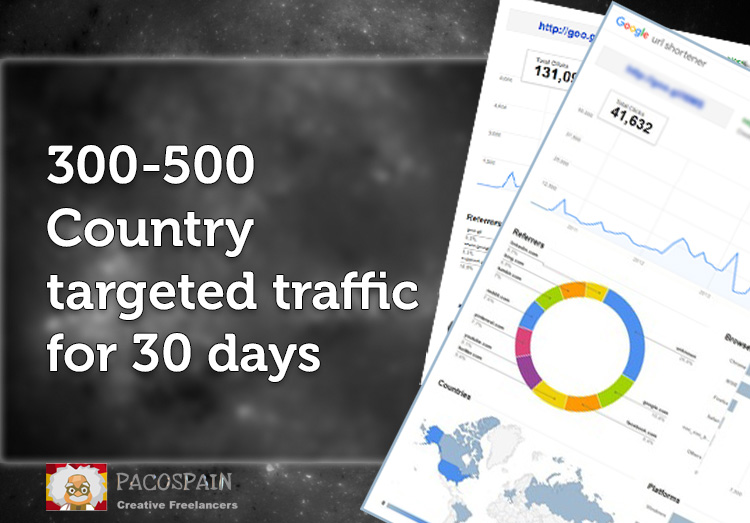 send 300-500 country targeted traffic for 30 days