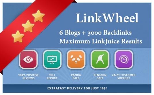 3000 Backlinks & 2000 SEO Link-wheel for Linking WebSite