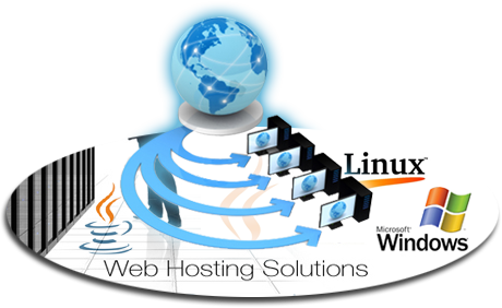 Fastest 100Gb webhosting unlimited everything year
