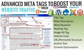 Google SEO Friendly Keyword Targeted Meta Title And Description Writing