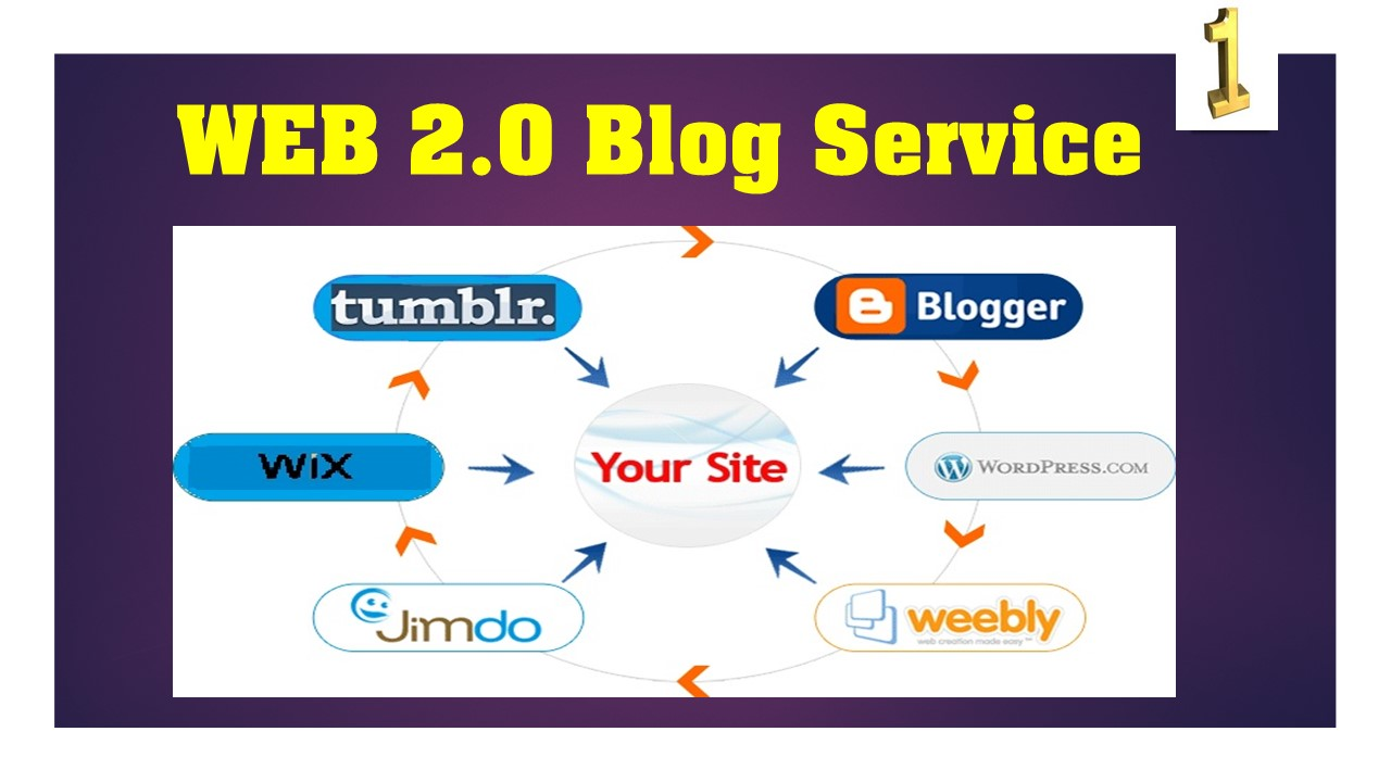 Create 20 Web 2.0 Blog Sites For High Rating