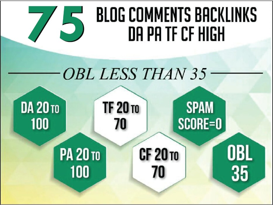 do 75 blog comments backlinks in cheap prices