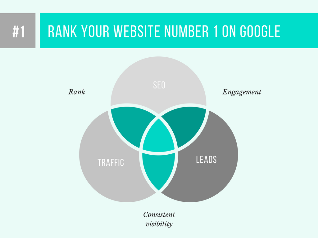RANK YOUR WEBSITE ON GOOGLE WITH 1 MILLION BACKLINKS
