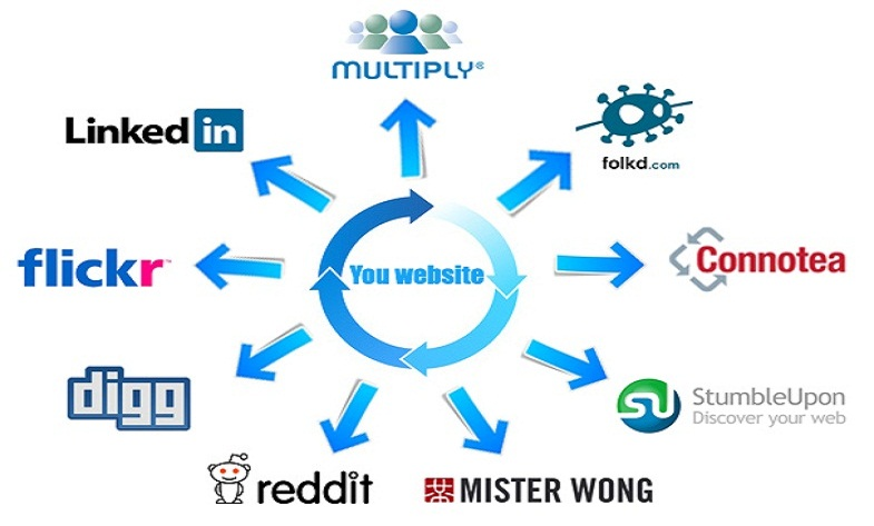 Submit 200 Pr10 To Pr6 Manual Social Bookmarking Back...