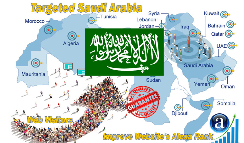 Saudi web visitors real targeted high-quality web traffic from Saudi Arabia